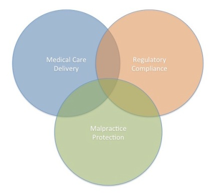 Care Venn Diagram Crop